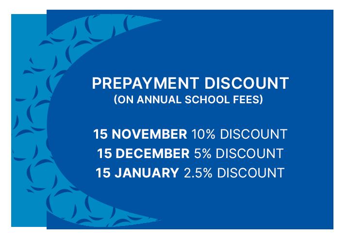 Repayment_Discount